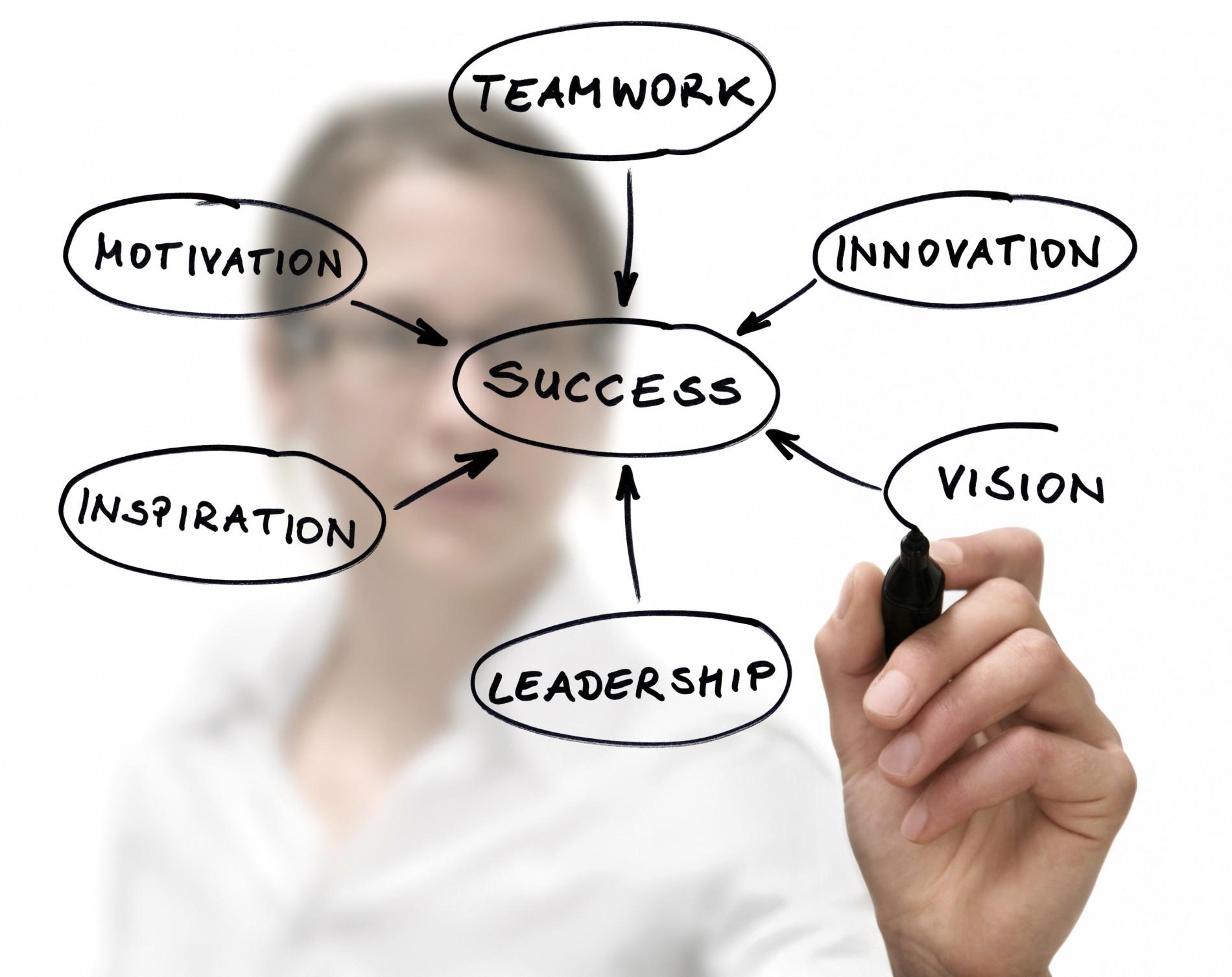 LeadershipChart